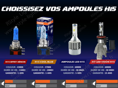 Pack ampoules H15 feux de jour et route blanc led - Skoda Superb 2 Facelift