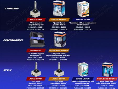 Ampoules de phare Xénon d'origine pour Seat Leon 2