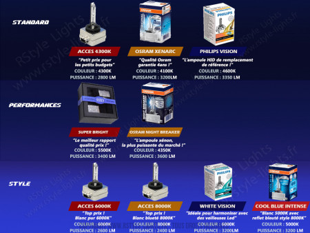 Ampoules de phare Xénon d'origine pour Seat Exeo