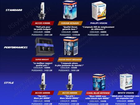 Ampoules de phare Xénon d'origine pour MERCEDES CLASS C W203