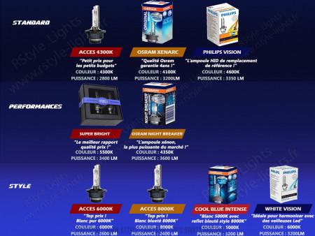 Ampoules de phare Xénon d'origine pour VOLKSWAGEN GOLF 4