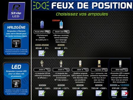 Pack Ampoules LED - Feux de Position - Audi A8 D3