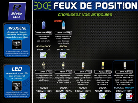 Pack Ampoules LED - Feux de Position - Audi A8 4D