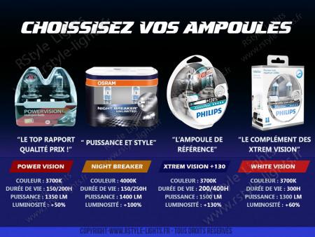 Pack Ampoules de Phares Performances pour SKODA SUPERB 3T