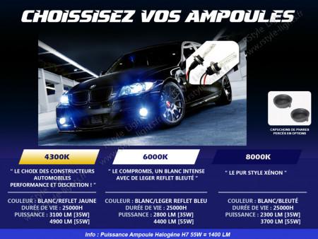 Kit Xénon HID H7 pour Seat Leon 1