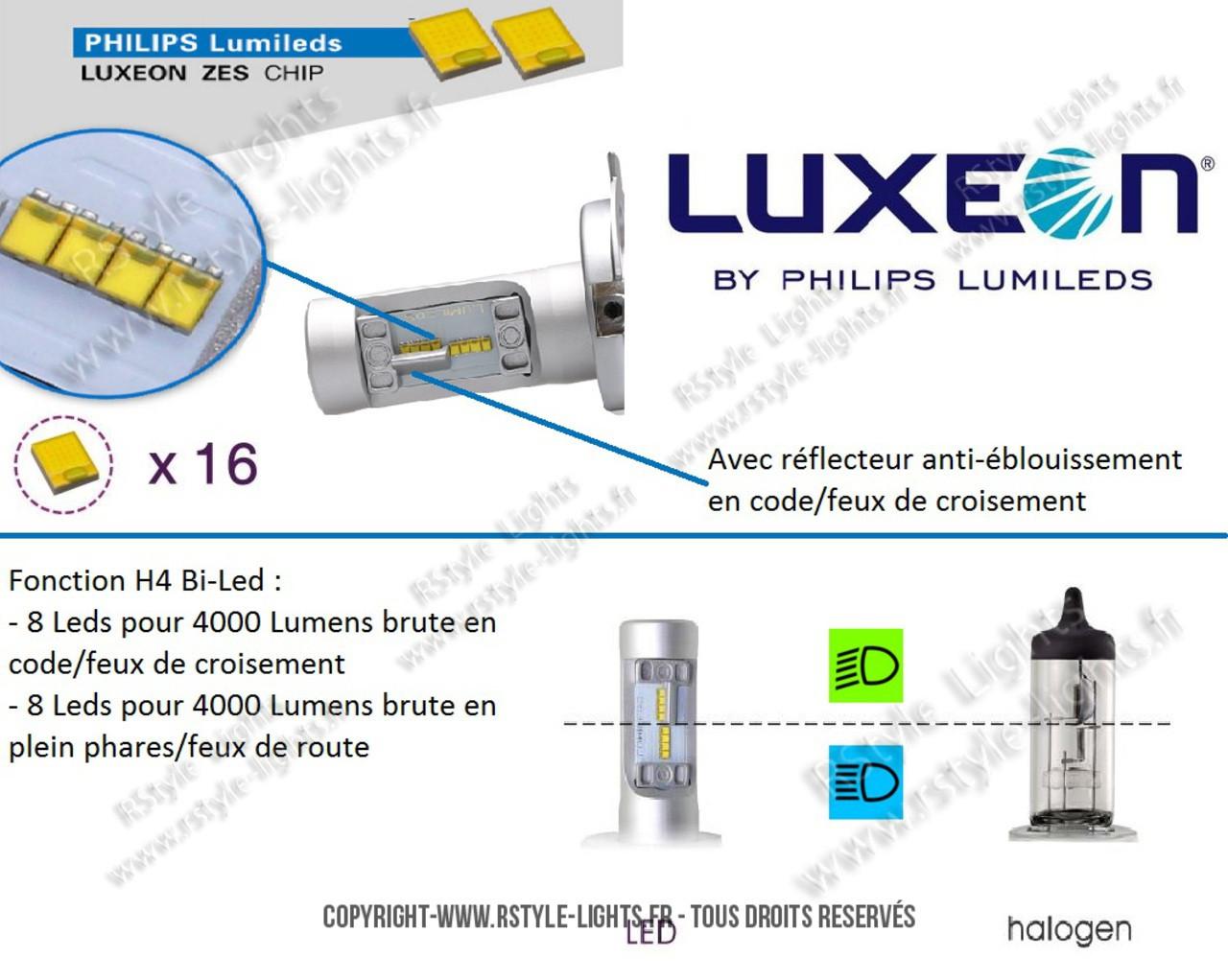 ampoules led phares h4 feux croisement route vw polo 5. Black Bedroom Furniture Sets. Home Design Ideas